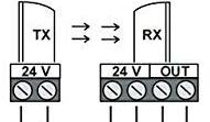 collegamenti fotocellule
