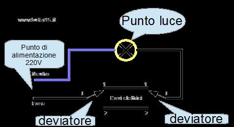 deviatore schema di collegamento