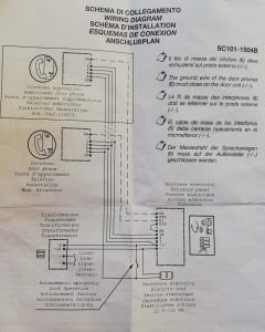 Schema kit Urmet mono e bifamiliare